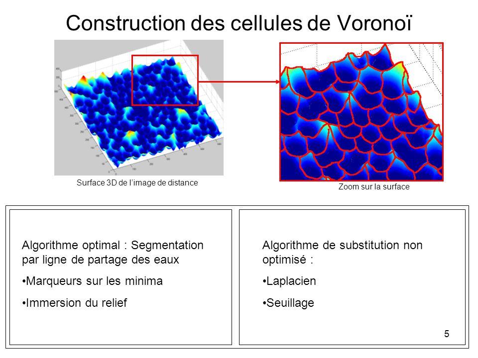 Construction des cellules de Voronoï