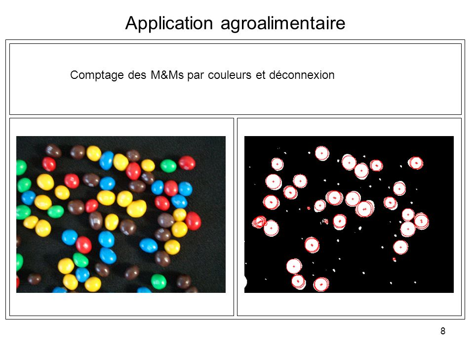 Application agroalimentaire