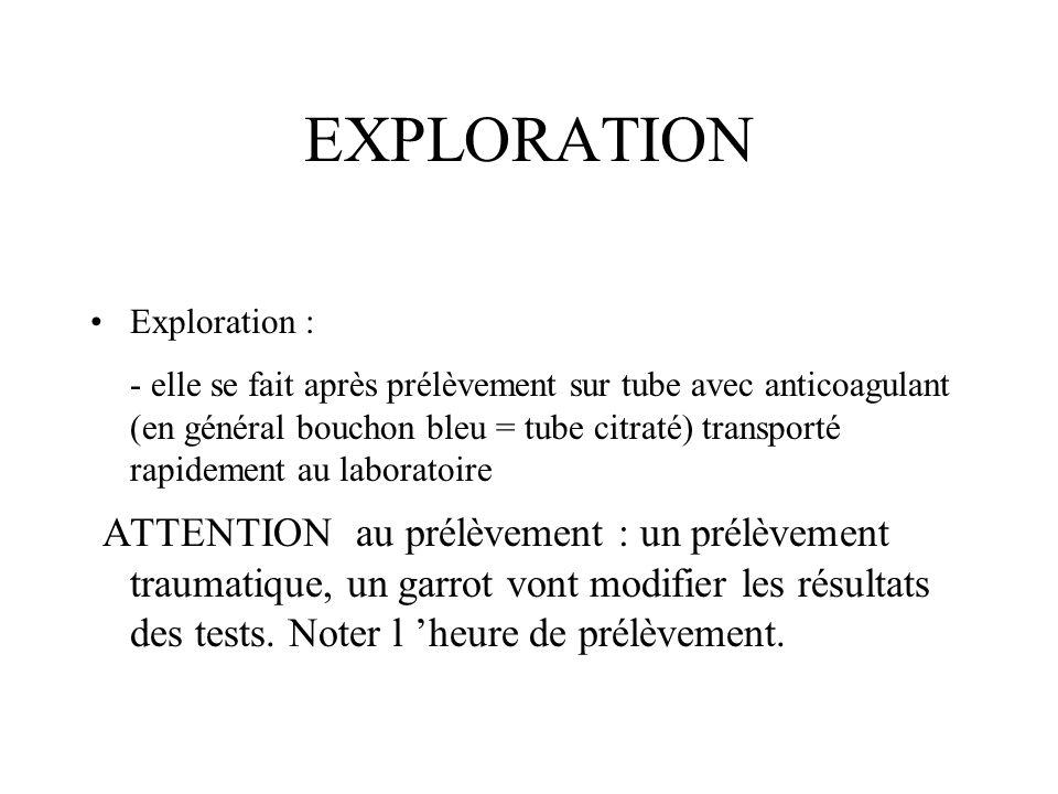 EXPLORATION Exploration :