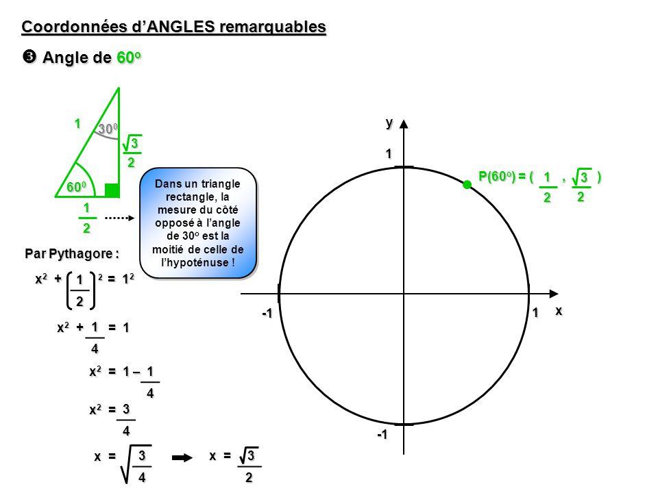  Angle de 60o Coordonnées d'ANGLES remarquables 600 1 2 3 300 1 -1 y