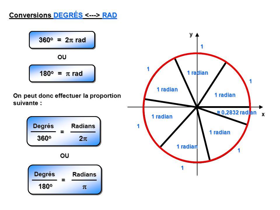  Conversions DEGRÉS <---> RAD 360o = 2 rad 180o =  rad 360o