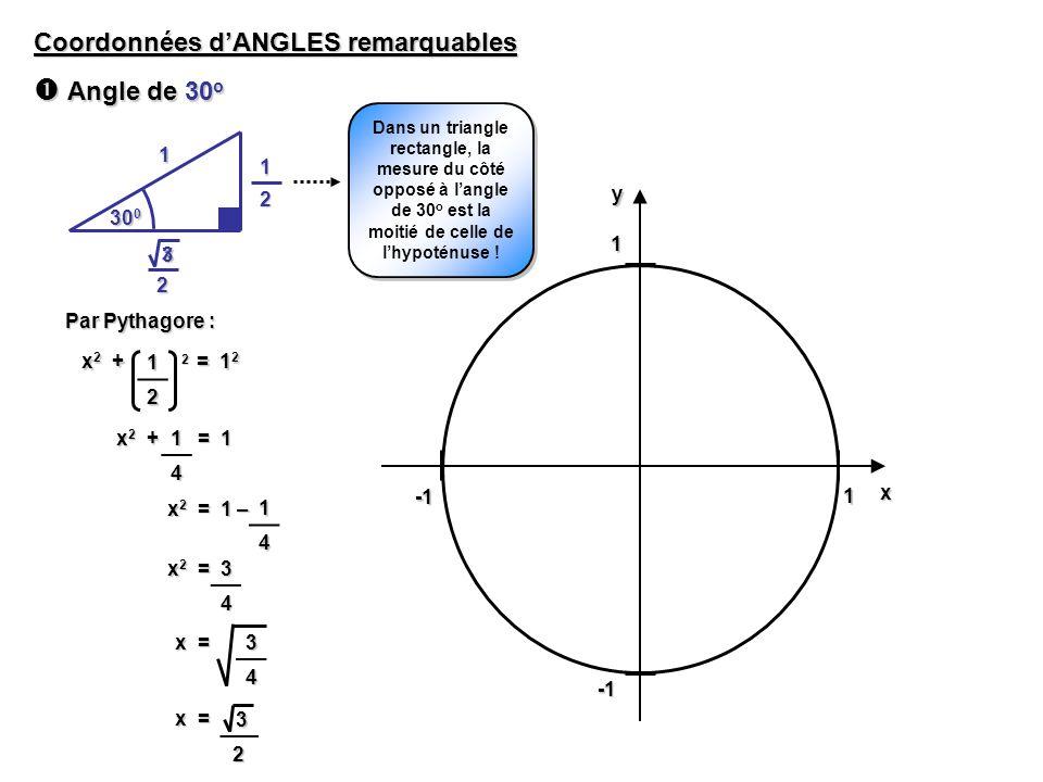 Angle de 30o Coordonnées d'ANGLES remarquables 1 1 1 y 2 2 1 300 4 1