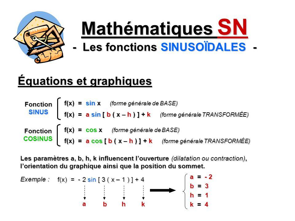 Mathématiques SN - Les fonctions SINUSOÏDALES -