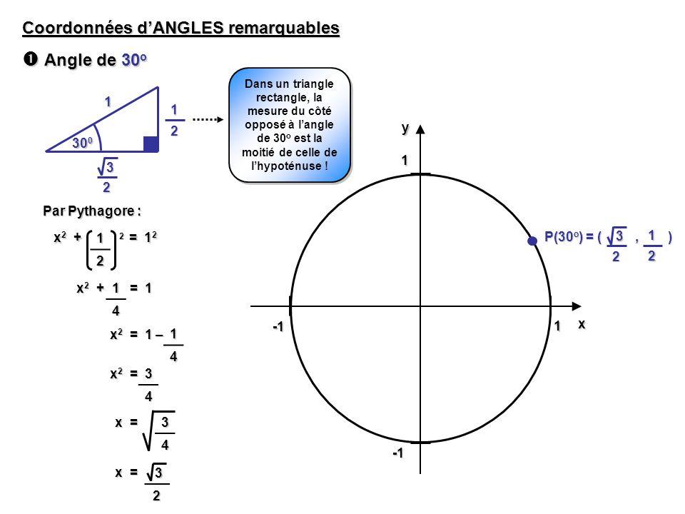  Angle de 30o Coordonnées d'ANGLES remarquables 300 1 3 2 1 -1 y x
