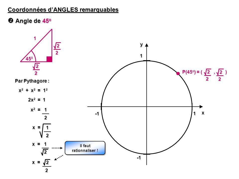  Angle de 45o Coordonnées d'ANGLES remarquables 1 y 1 450 2 1 2 2 1