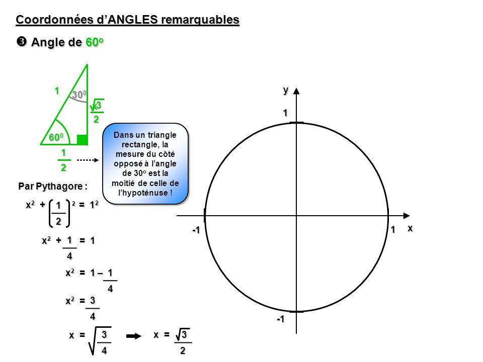  Angle de 60o Coordonnées d'ANGLES remarquables 600 1 300 1 -1 y x x