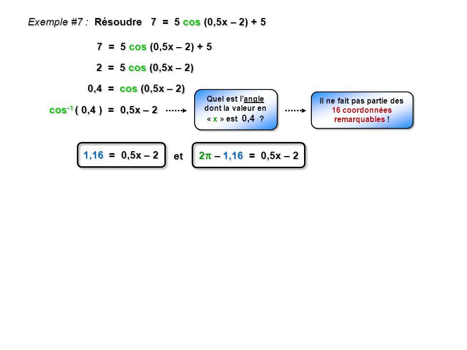 Exemple #7 : Résoudre 7 = 5 cos (0,5x – 2) + 5
