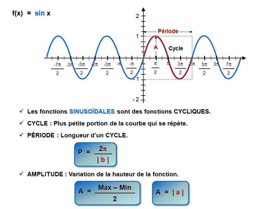 f(x) = sin x 2 | b | Max – Min 2 P = A = A = | a |