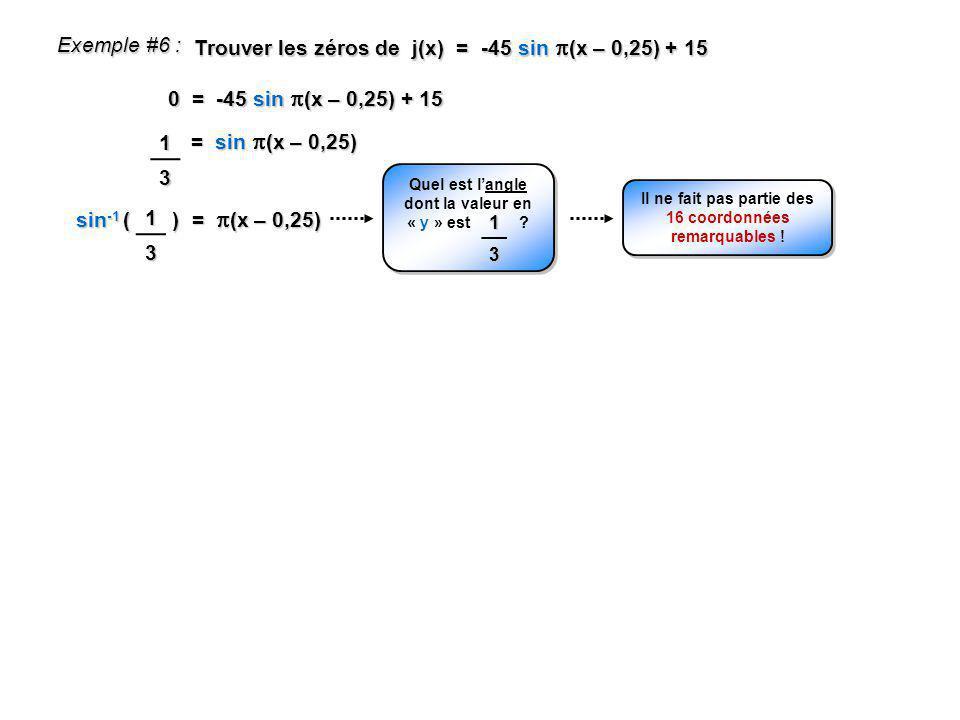 Trouver les zéros de j(x) = -45 sin (x – 0,25) + 15