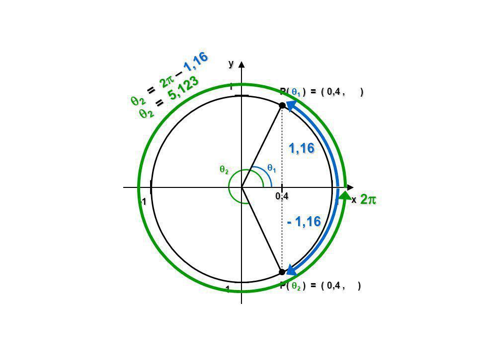 1 -1. y. x. 2 = 2 – 1,16. 2 = 5,123. P( 1 ) = ( 0,4 , ) 1,16. 2. 1. 0,4. 2