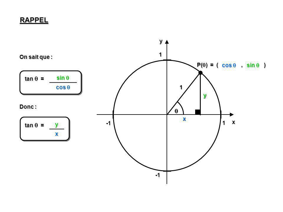 RAPPEL  1 -1 y x On sait que : P() = ( , ) cos  sin  tan  = sin 