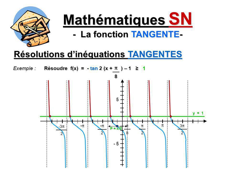 Mathématiques SN - La fonction TANGENTE-