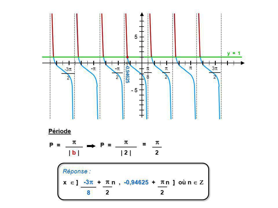      Période | b | | 2 | 2 P = P = = Réponse :