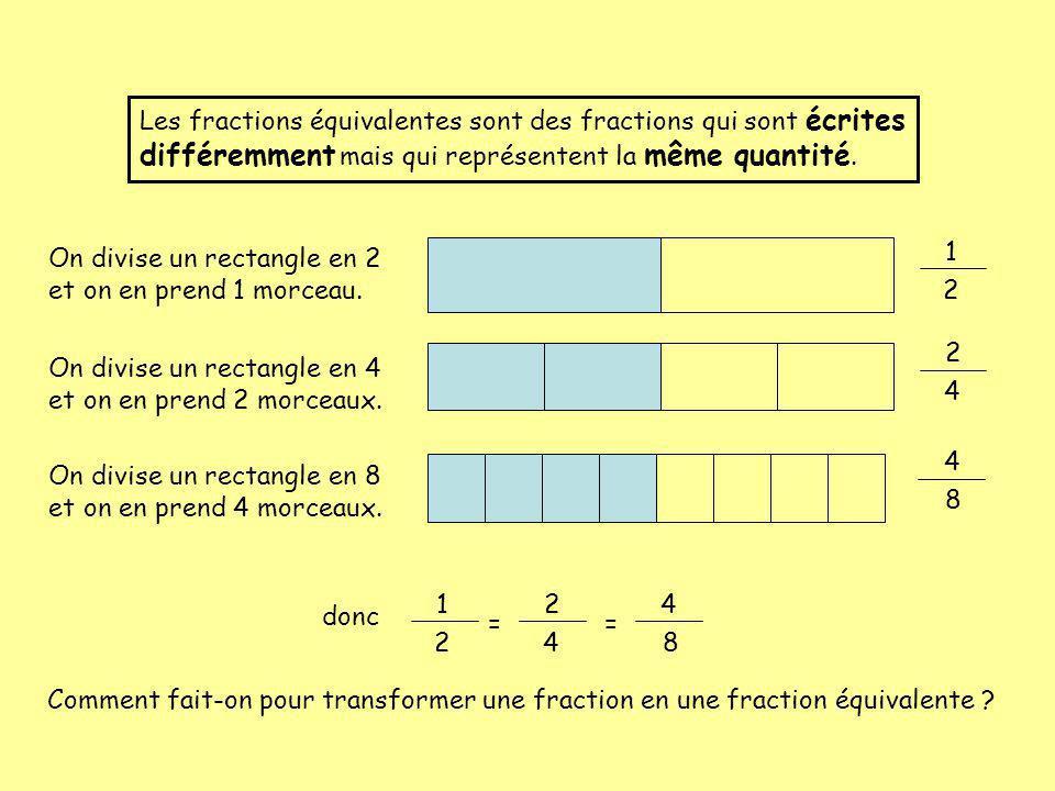 Les fractions équivalentes sont des fractions qui sont écrites différemment mais qui représentent la même quantité.