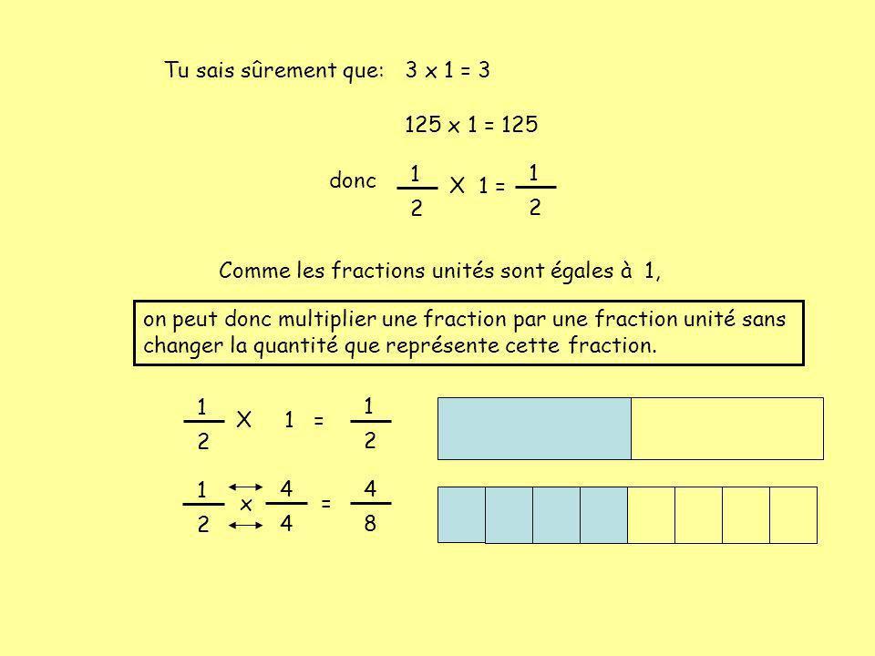Tu sais sûrement que: 3 x 1 = 3. 125 x 1 = 125. donc. 1. 2. X 1 = Comme les fractions unités sont égales à 1,