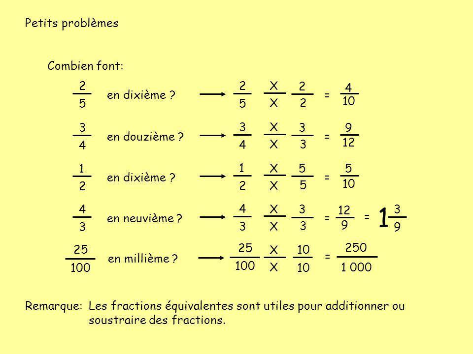 1 Petits problèmes Combien font: 2 5 X 2 5 = 2 4 en dixième 2 10 3 4