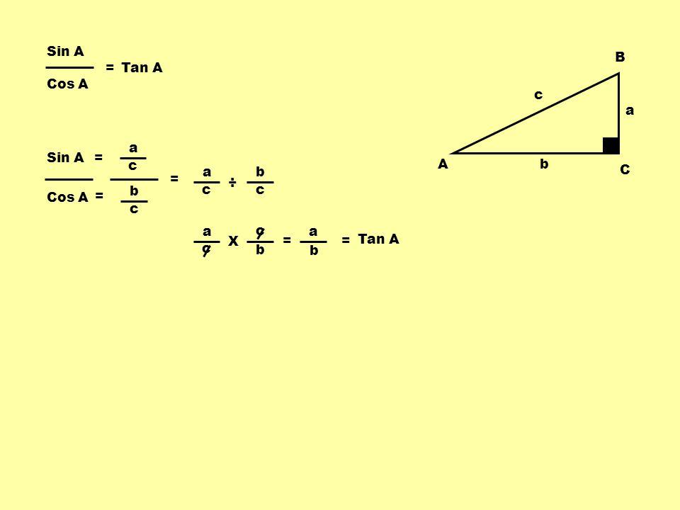 Sin A Cos A = Tan A A B C b a c a c Sin A = a c b ÷ = b c Cos A = b c a X a b = = Tan A