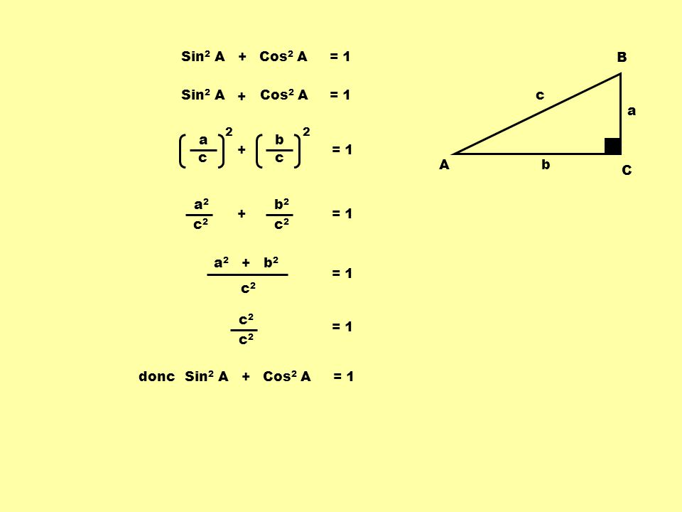 Sin2 A + Cos2 A = 1 A B C b a c Sin2 A + Cos2 A = 1 a c b c = 1 a2 c2