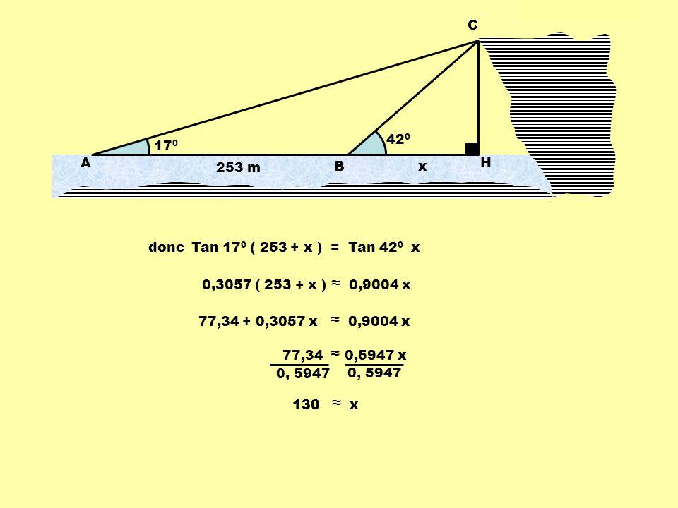 C 420. 170. A. B. x. H. 253 m. donc. Tan 170 ( 253 + x ) = Tan 420 x. 0,3057 ( 253 + x ) ≈ 0,9004 x.