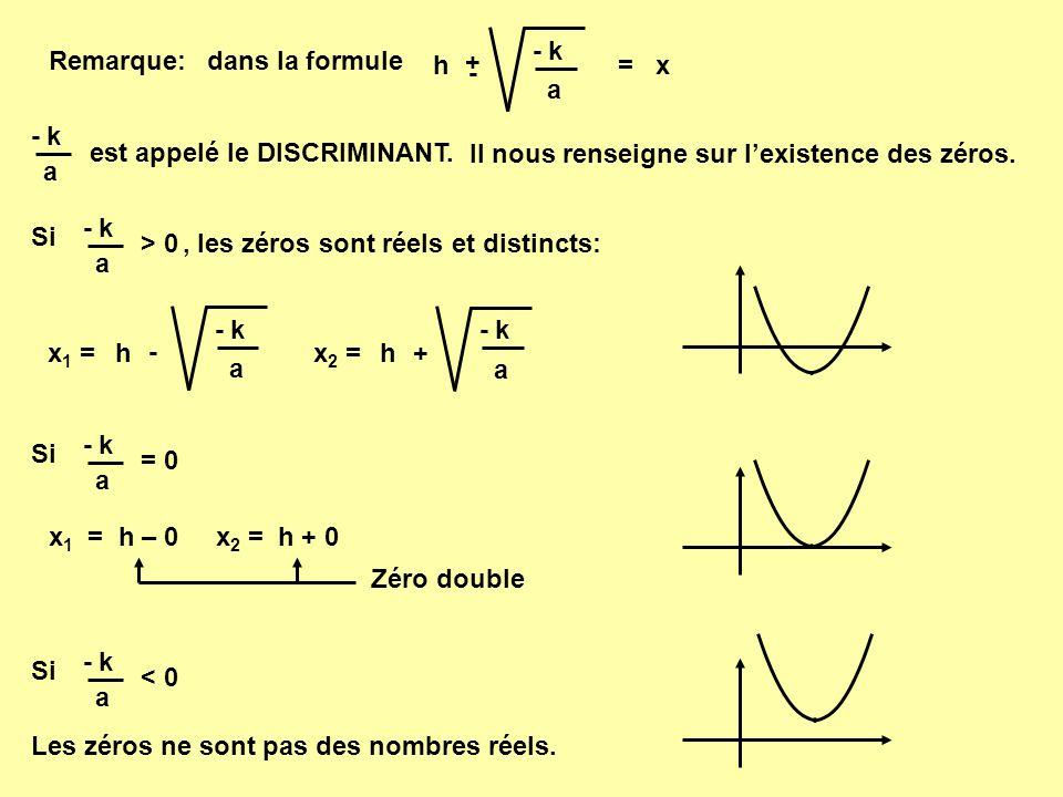 - k a. = x. h. + - Remarque: dans la formule. - k. a. est appelé le DISCRIMINANT. Il nous renseigne sur l'existence des zéros.