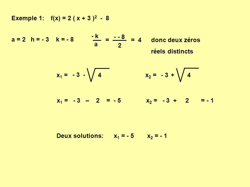 Exemple 1: f(x) = 2 ( x + 3 )2 - 8. - k. a. = - - 8. 2. a = 2 h = - 3 k = - 8. = 4. donc deux zéros.