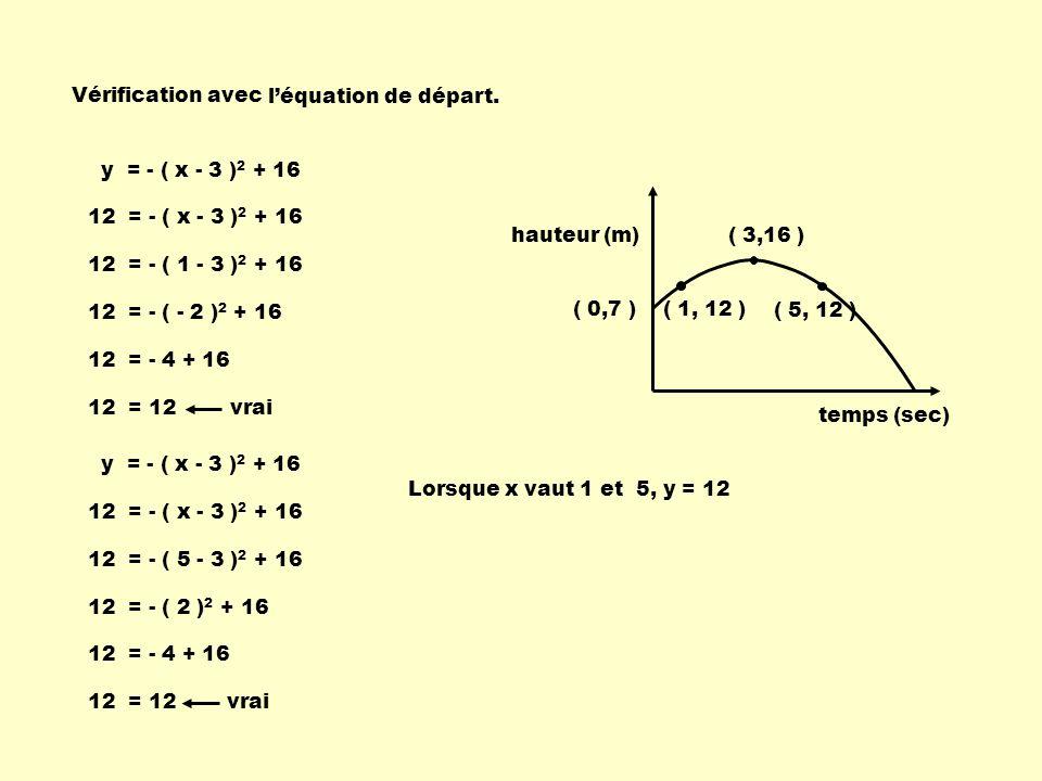 Vérification avec l'équation de départ. y = - ( x - 3 )2 + 16. 12 = - ( x - 3 )2 + 16. hauteur (m)