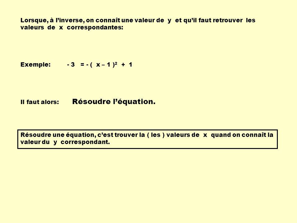 Lorsque, à l'inverse, on connaît une valeur de y et qu'il faut retrouver les valeurs de x correspondantes: