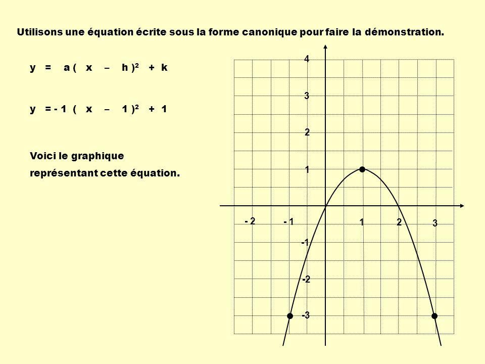 Utilisons une équation écrite sous la forme canonique pour faire la démonstration.