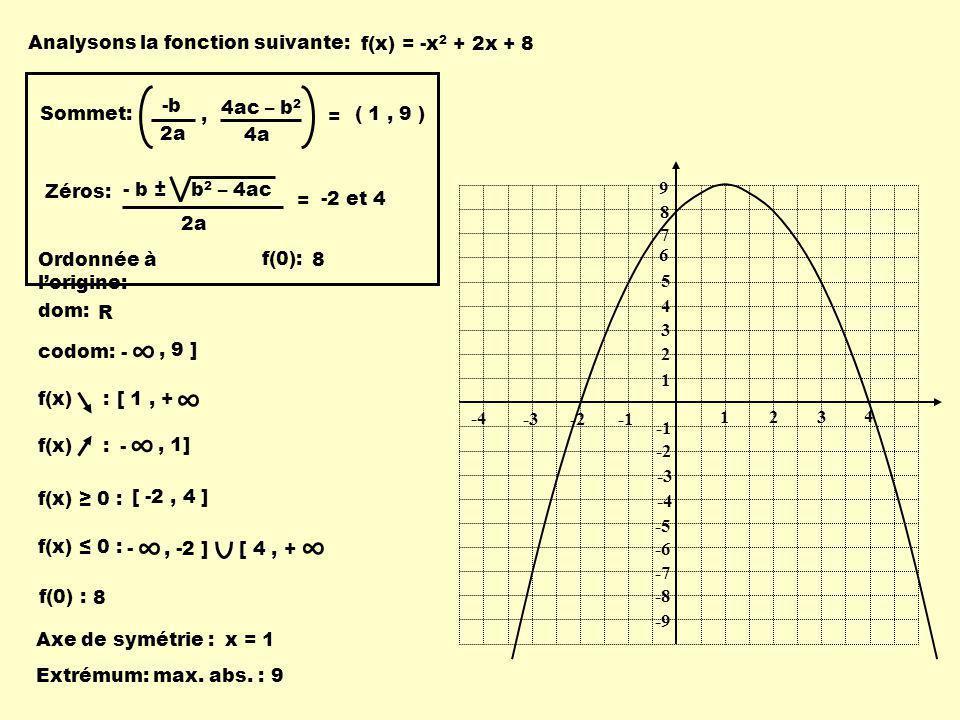 ∞ ∞ ∞ ∞ Analysons la fonction suivante: f(x) = -x2 + 2x + 8 -b 2a ,
