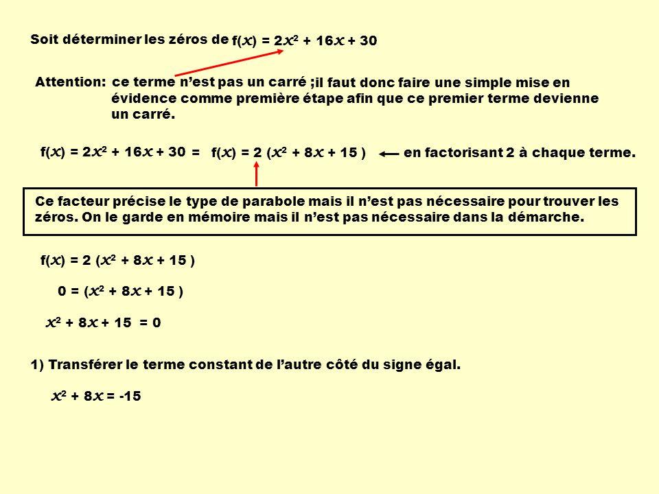 x2 + 8x + 15 = 0 x2 + 8x = -15 Soit déterminer les zéros de