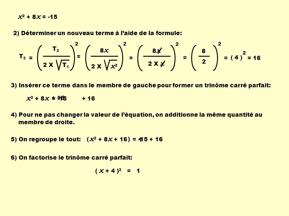 x2 + 8x = -15 2) Déterminer un nouveau terme à l'aide de la formule: