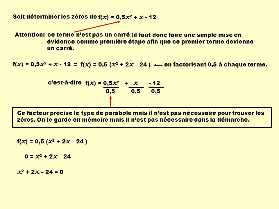 x2 + 2x – 24 = 0 Soit déterminer les zéros de f(x) = 0,5x2 + x - 12