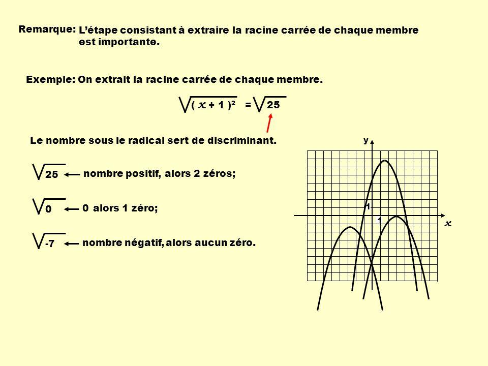 Remarque: L'étape consistant à extraire la racine carrée de chaque membre est importante. Exemple:
