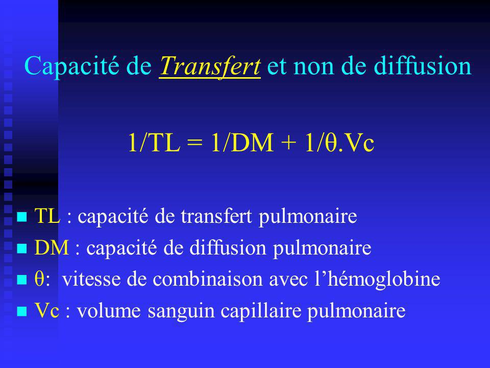 Capacité de Transfert et non de diffusion