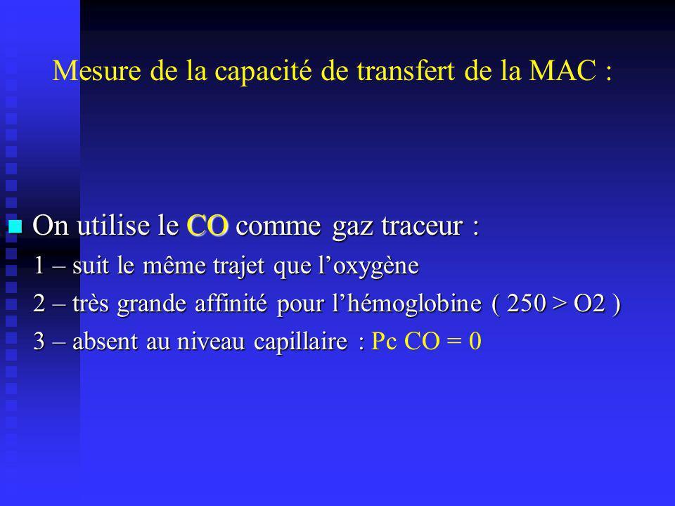 Mesure de la capacité de transfert de la MAC :