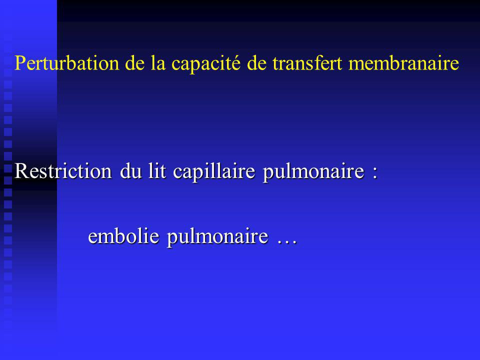 Perturbation de la capacité de transfert membranaire