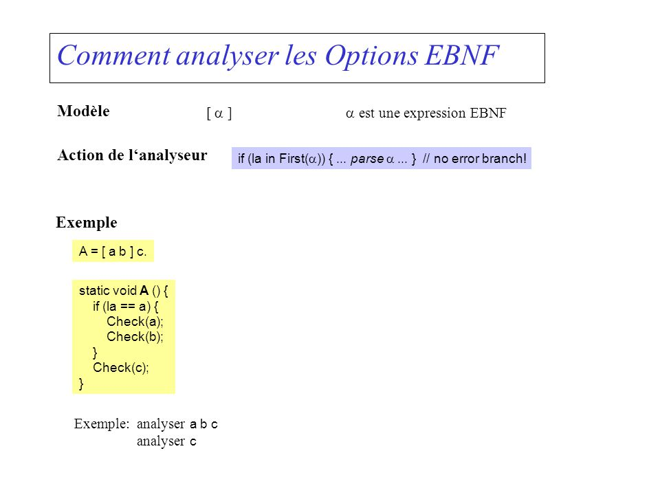 Comment analyser les Options EBNF