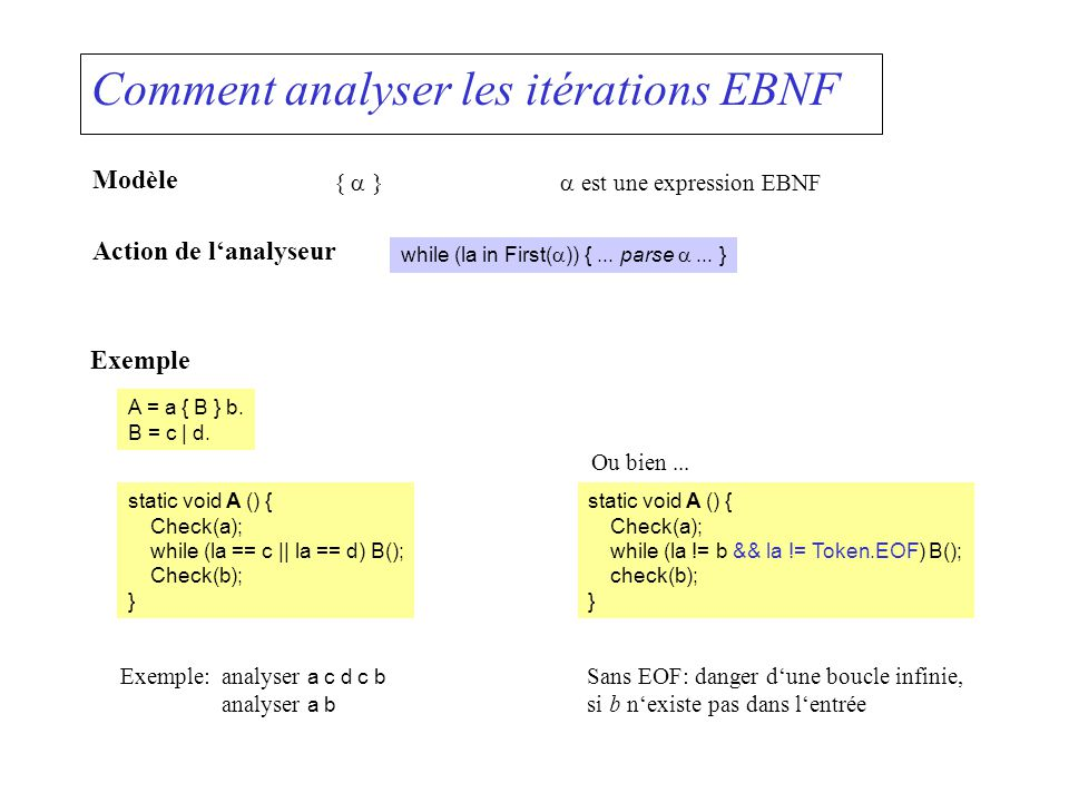 Comment analyser les itérations EBNF