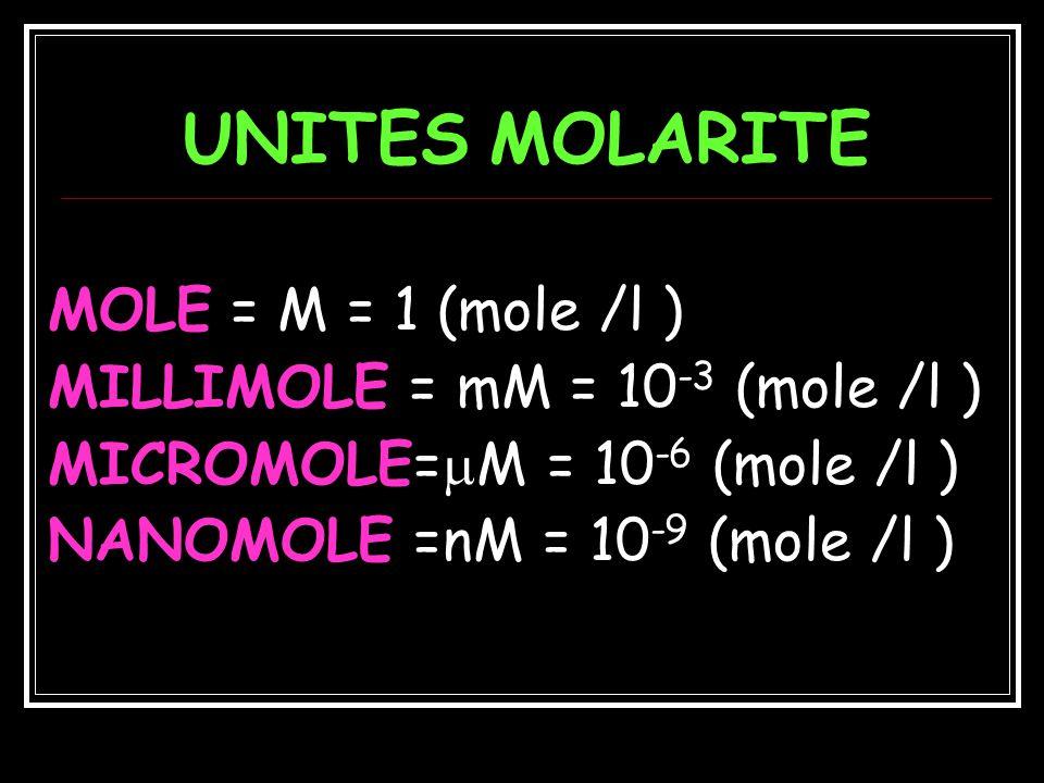 UNITES MOLARITE MOLE = M = 1 (mole /l )