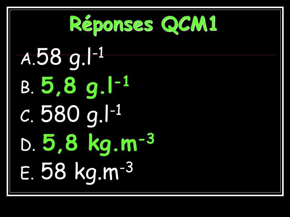 Réponses QCM1 58 g.l-1 5,8 g.l-1 580 g.l-1 5,8 kg.m-3 58 kg.m-3