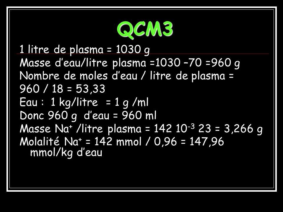 QCM3 1 litre de plasma = 1030 g. Masse d'eau/litre plasma =1030 –70 =960 g. Nombre de moles d'eau / litre de plasma =