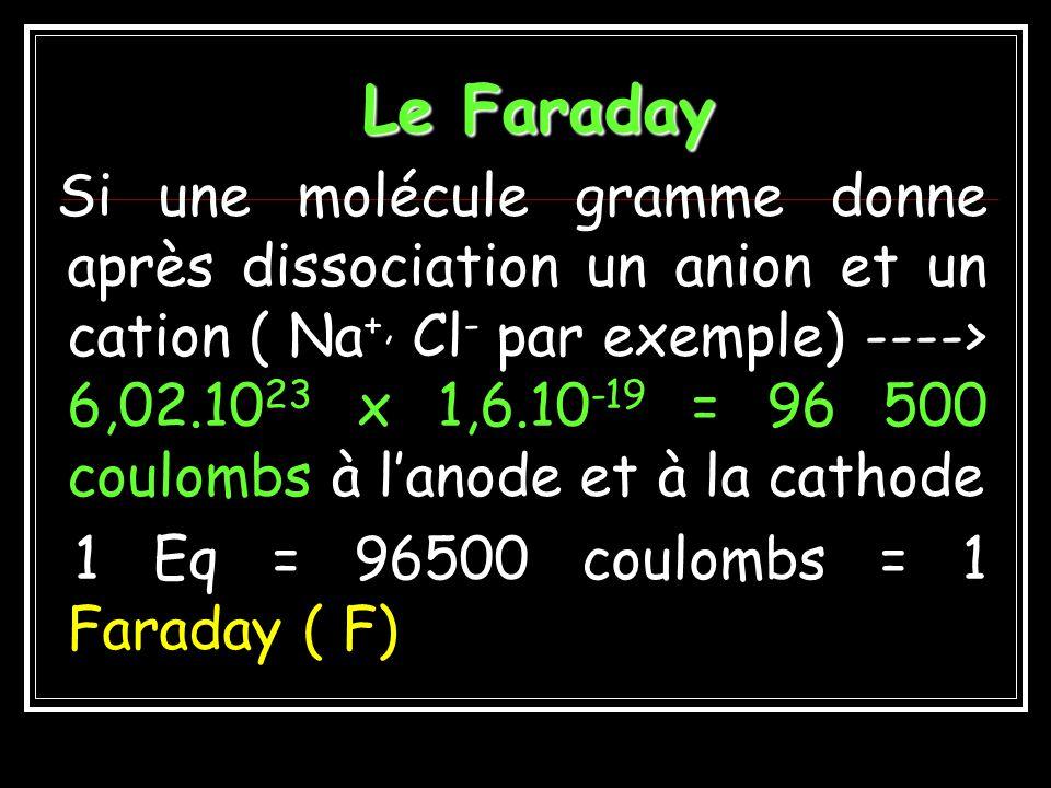 Le Faraday