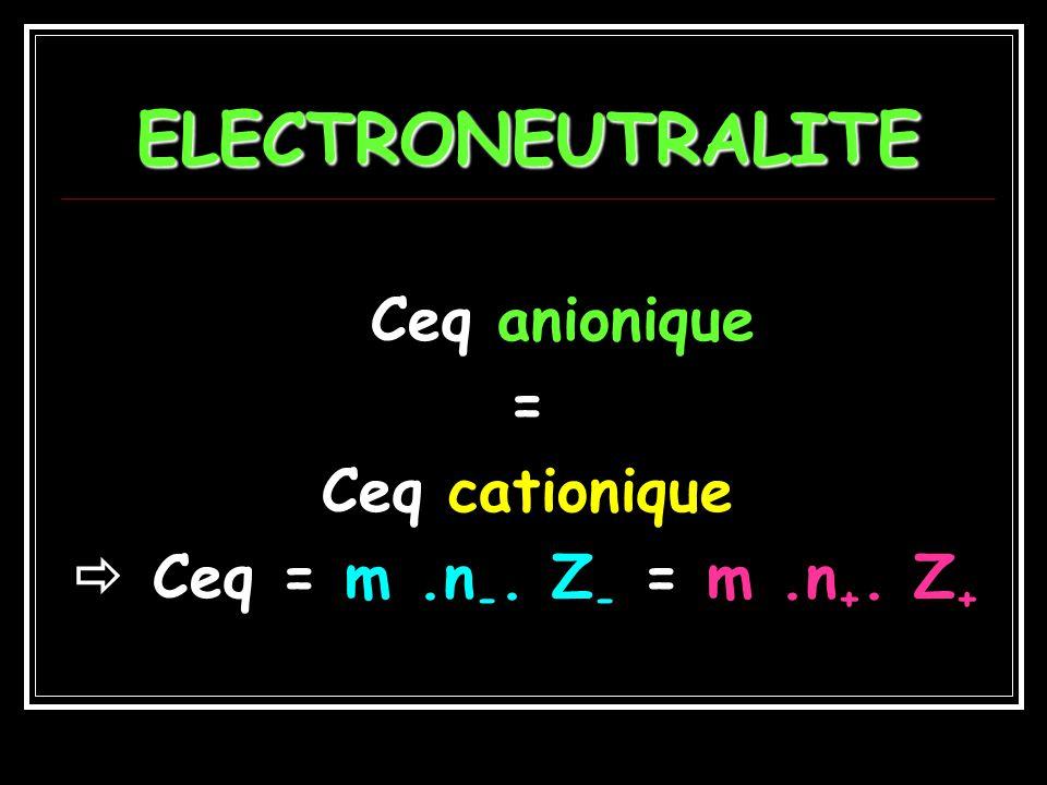 ELECTRONEUTRALITE = Ceq cationique  Ceq = m .n-. Z- = m .n+. Z+
