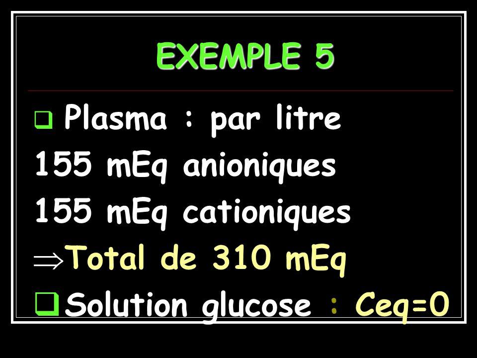 Solution glucose : Ceq=0