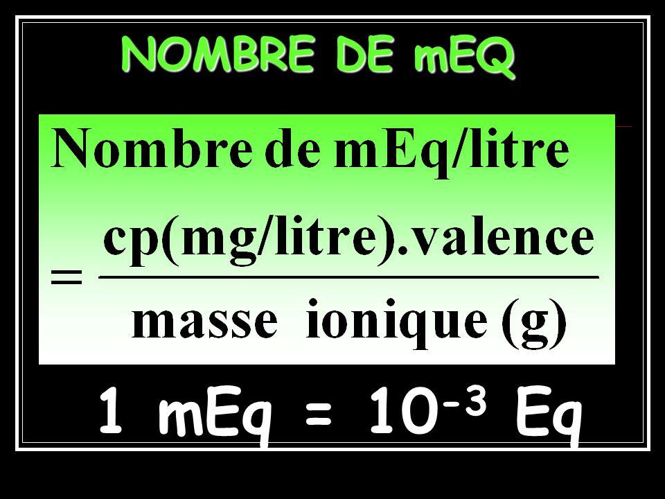 NOMBRE DE mEQ 1 mEq = 10-3 Eq