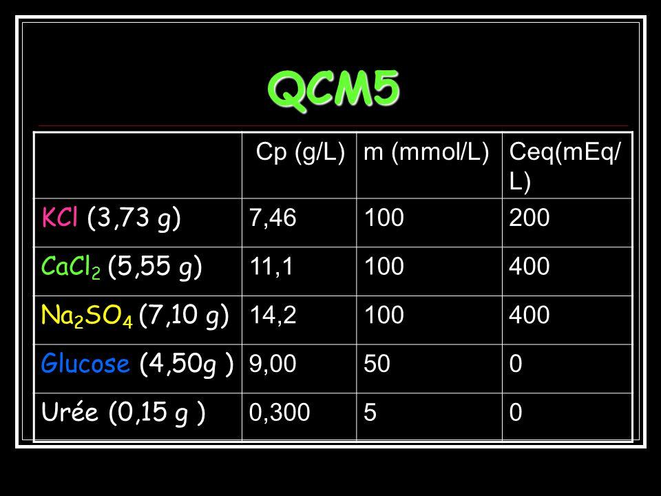 QCM5 KCl (3,73 g) CaCl2 (5,55 g) Na2SO4 (7,10 g) Glucose (4,50g )
