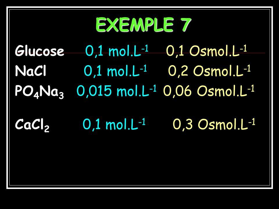 EXEMPLE 7 Glucose 0,1 mol.L-1 0,1 Osmol.L-1