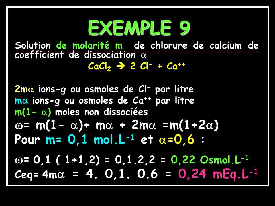 EXEMPLE 9 = m(1- )+ m + 2m =m(1+2) Pour m= 0,1 mol.L-1 et =0,6 :