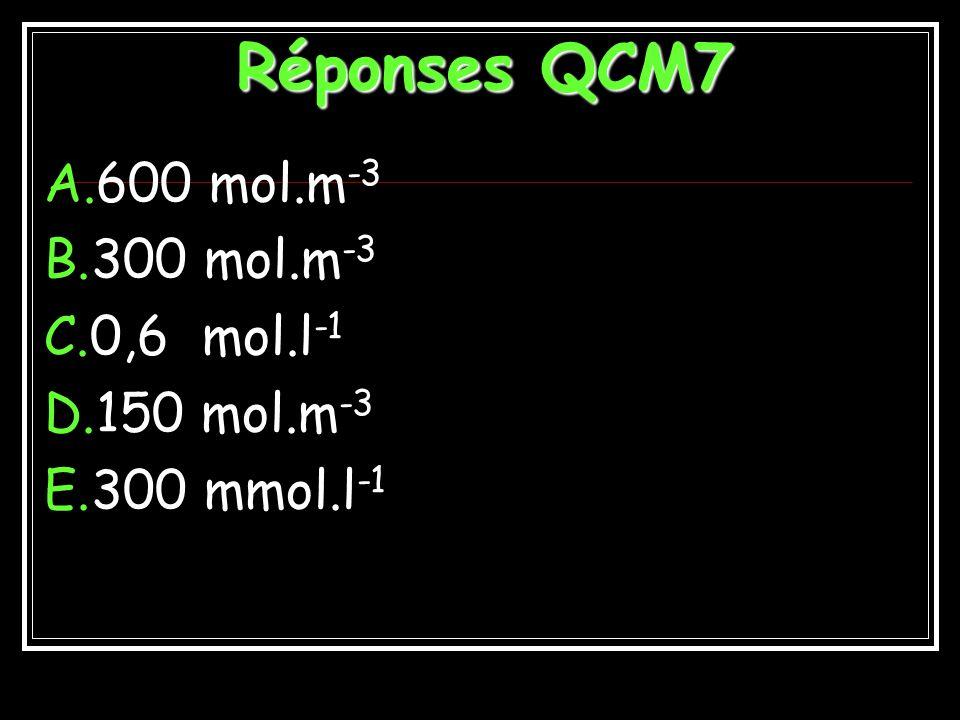 Réponses QCM7 600 mol.m-3 300 mol.m-3 0,6 mol.l-1 150 mol.m-3