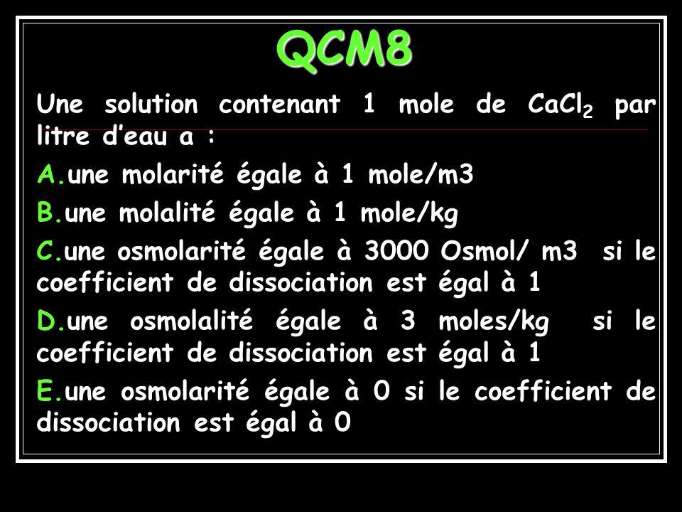 QCM8 Une solution contenant 1 mole de CaCl2 par litre d'eau a :